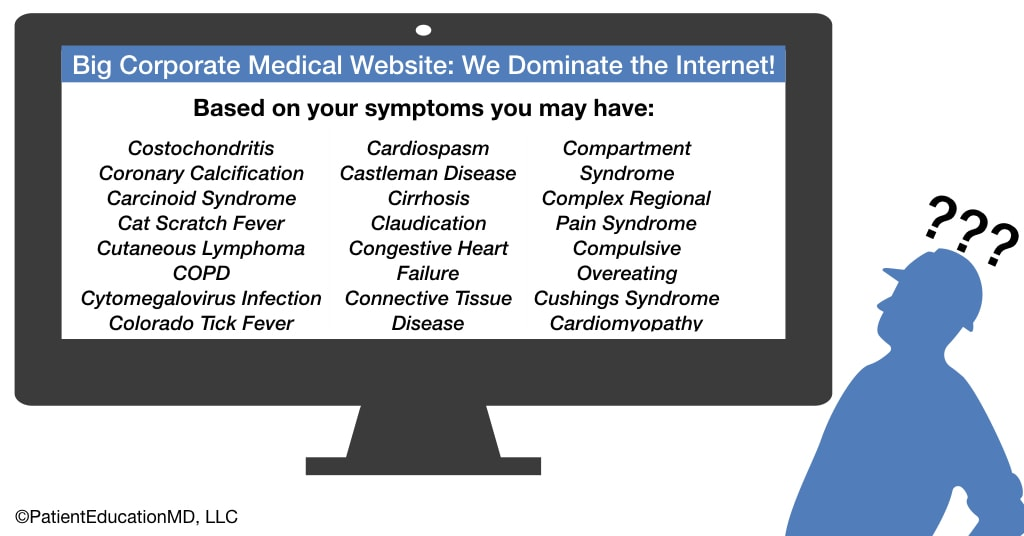 PatientEducationMD provides useful information unlike big corporate medical websites that confuse patients
